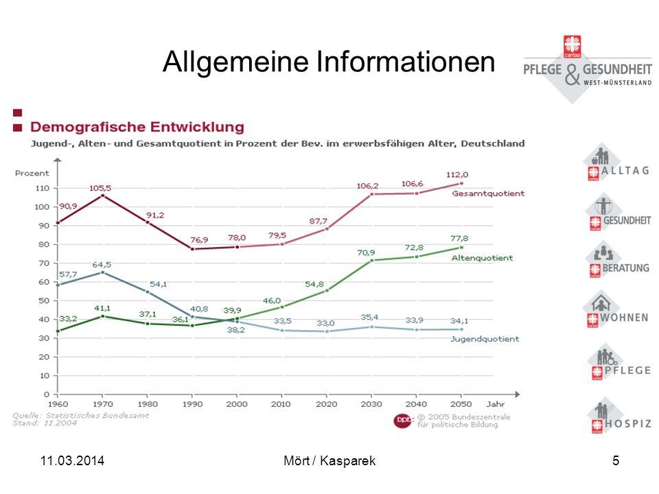 11.03.2014Mört / Kasparek5 Allgemeine Informationen