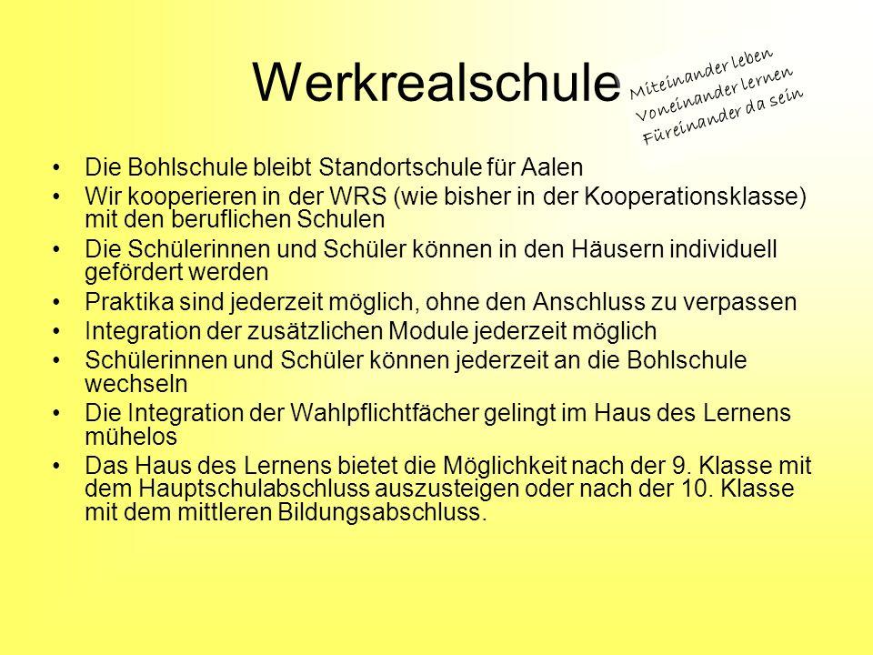 Werkrealschule Die Bohlschule bleibt Standortschule für Aalen Wir kooperieren in der WRS (wie bisher in der Kooperationsklasse) mit den beruflichen Sc