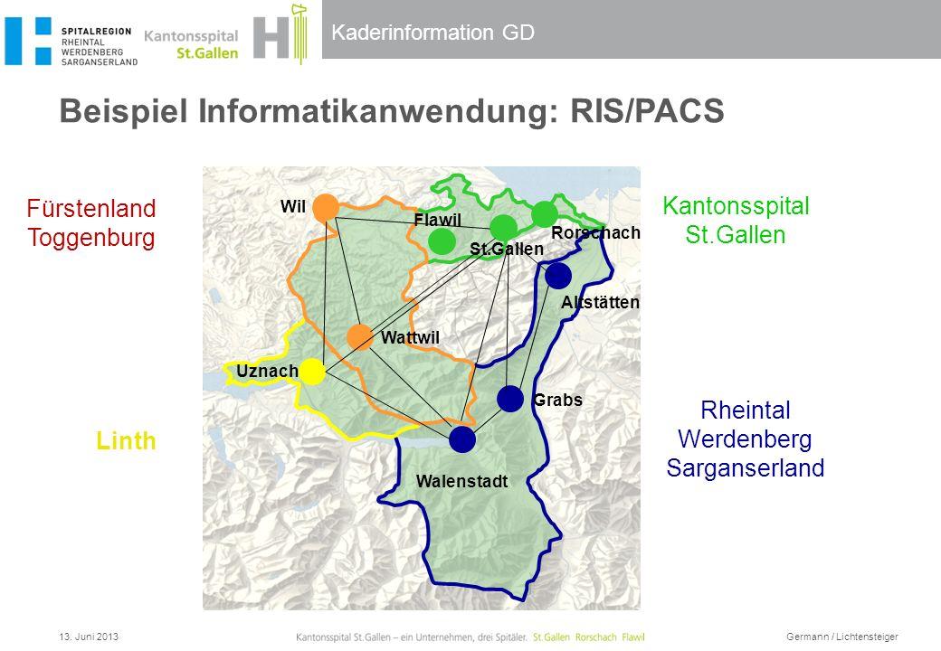 Kaderinformation GD Beispiel Informatikanwendung: RIS/PACS Rheintal Werdenberg Sarganserland Linth Kantonsspital St.Gallen Fürstenland Toggenburg Wil