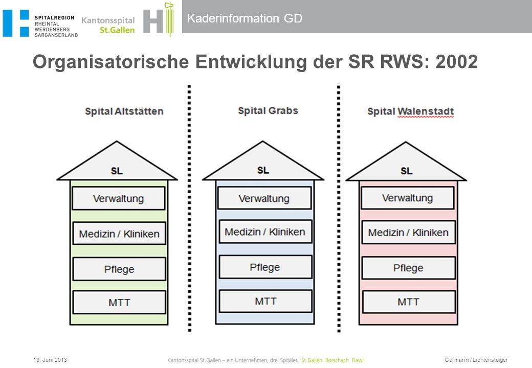 Kaderinformation GD Organisatorische Entwicklung der SR RWS: 2002 13. Juni 2013 Germann / Lichtensteiger
