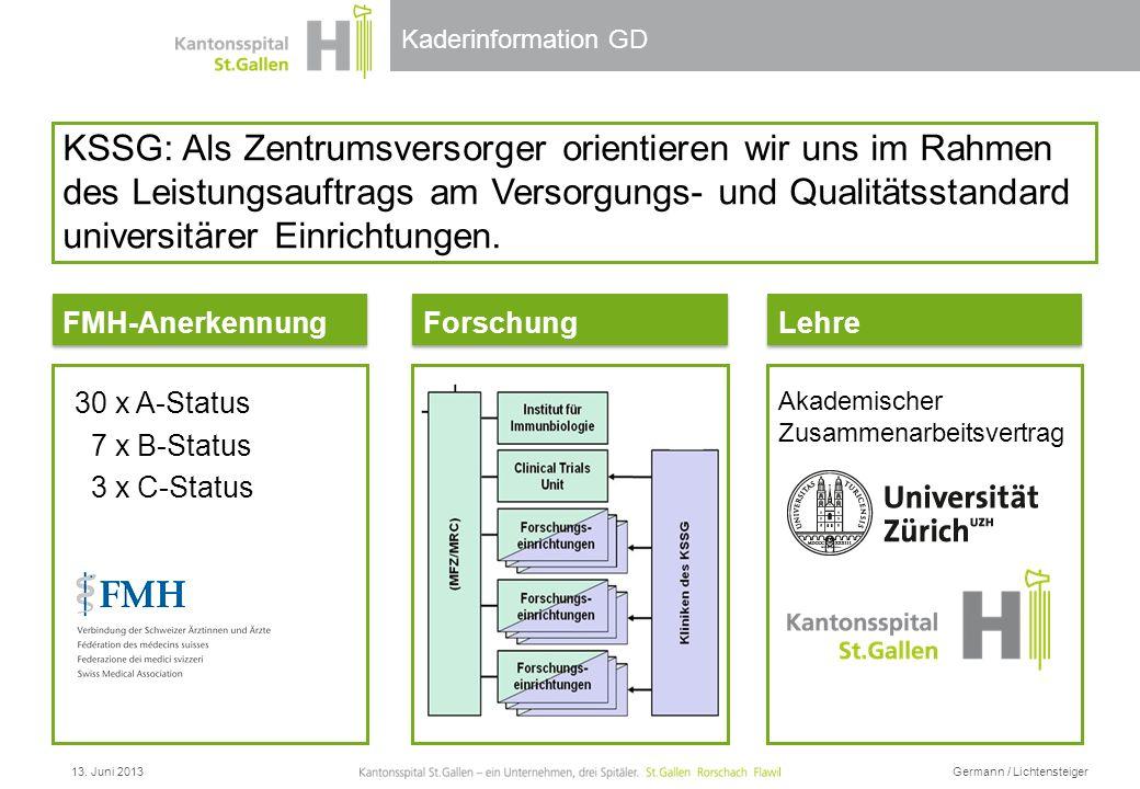 Kaderinformation GD KSSG: Als Zentrumsversorger orientieren wir uns im Rahmen des Leistungsauftrags am Versorgungs- und Qualitätsstandard universitäre