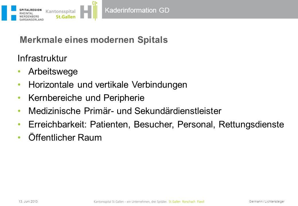 Kaderinformation GD Merkmale eines modernen Spitals 13. Juni 2013 Germann / Lichtensteiger Infrastruktur Arbeitswege Horizontale und vertikale Verbind