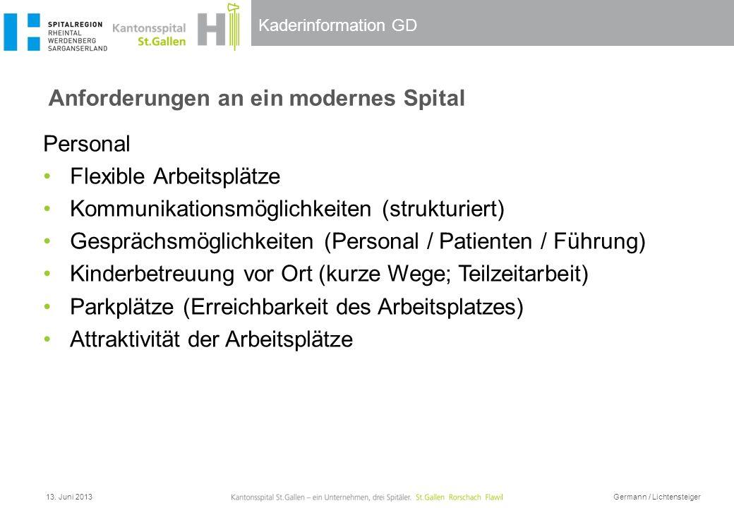 Kaderinformation GD Anforderungen an ein modernes Spital 13. Juni 2013 Germann / Lichtensteiger Personal Flexible Arbeitsplätze Kommunikationsmöglichk