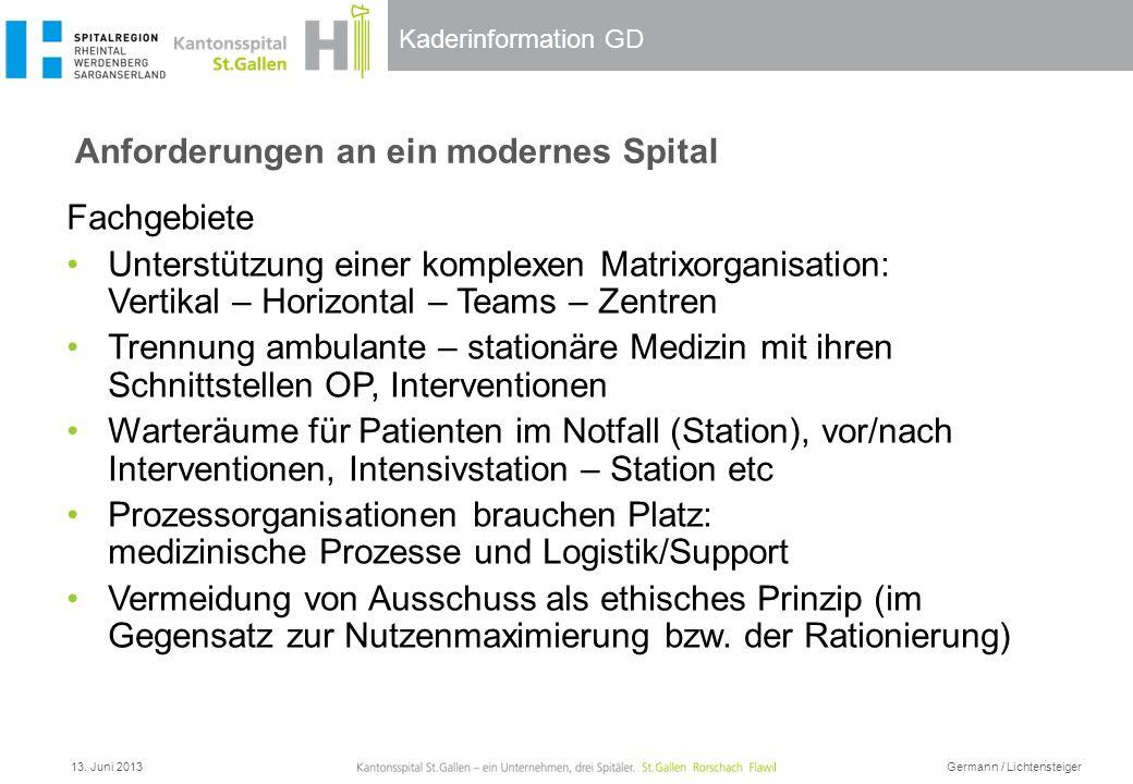 Kaderinformation GD Anforderungen an ein modernes Spital 13. Juni 2013 Germann / Lichtensteiger Fachgebiete Unterstützung einer komplexen Matrixorgani