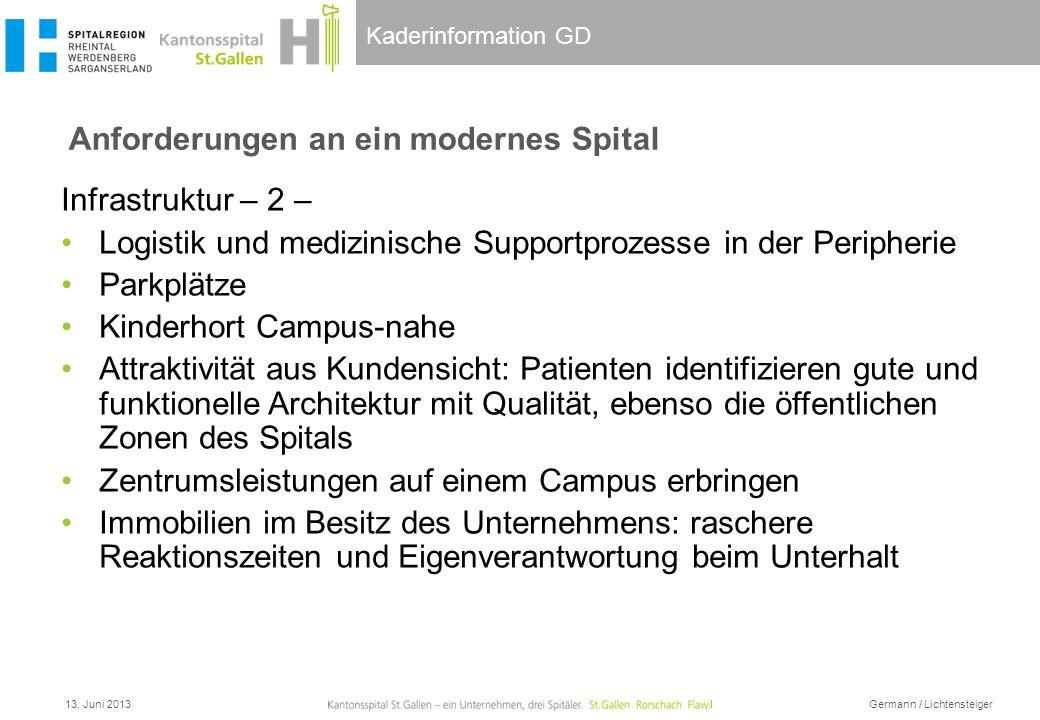 Kaderinformation GD Anforderungen an ein modernes Spital 13. Juni 2013 Germann / Lichtensteiger Infrastruktur – 2 – Logistik und medizinische Supportp