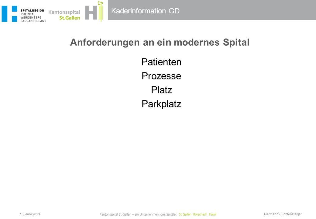 Kaderinformation GD Anforderungen an ein modernes Spital 13. Juni 2013 Germann / Lichtensteiger Patienten Prozesse Platz Parkplatz