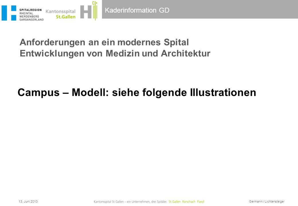 Kaderinformation GD Anforderungen an ein modernes Spital Entwicklungen von Medizin und Architektur 13. Juni 2013 Germann / Lichtensteiger Campus – Mod