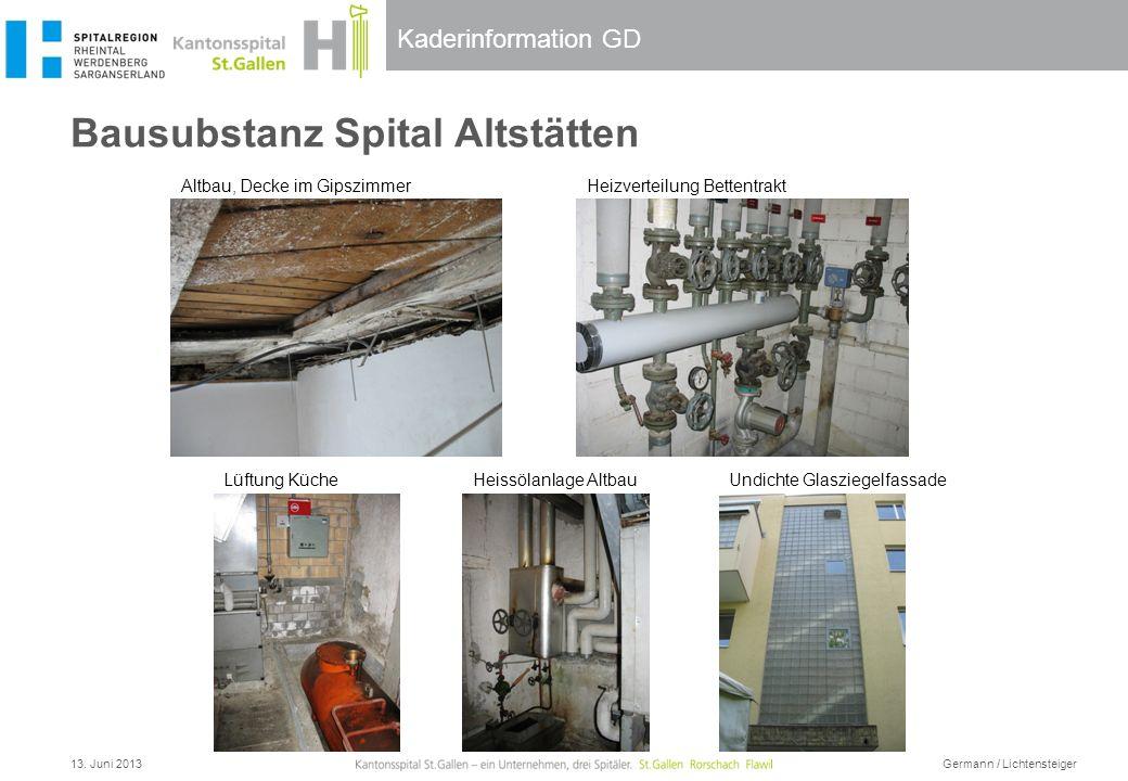 Kaderinformation GD Bausubstanz Spital Altstätten 13. Juni 2013 Germann / Lichtensteiger Altbau, Decke im GipszimmerHeizverteilung Bettentrakt Lüftung