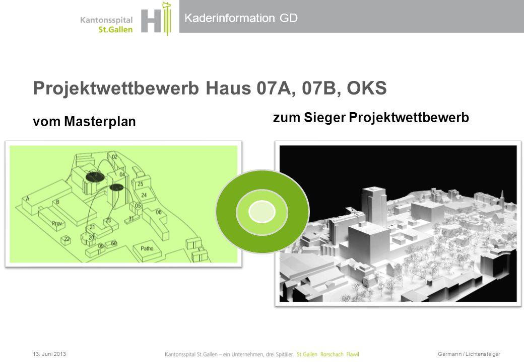 Kaderinformation GD Projektwettbewerb Haus 07A, 07B, OKS vom Masterplan zum Sieger Projektwettbewerb 13. Juni 2013 Germann / Lichtensteiger