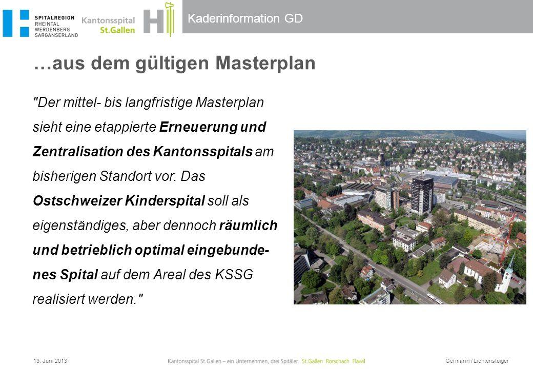 Kaderinformation GD …aus dem gültigen Masterplan