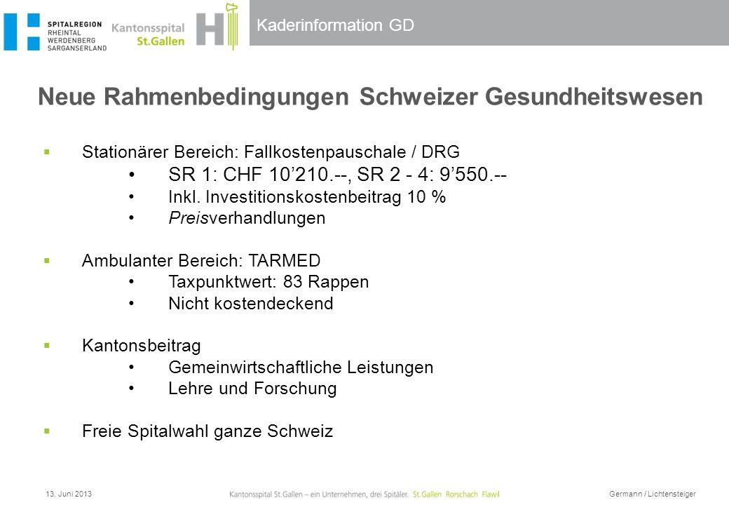 Kaderinformation GD Neue Rahmenbedingungen Schweizer Gesundheitswesen 13. Juni 2013 Germann / Lichtensteiger Stationärer Bereich: Fallkostenpauschale