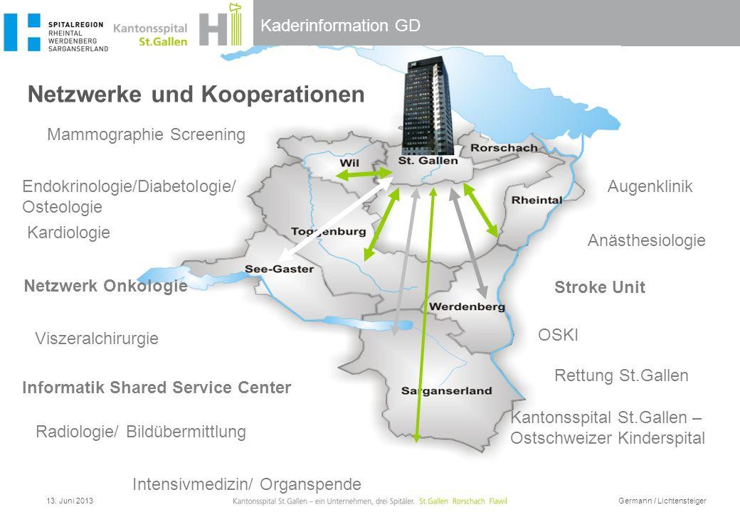 Kaderinformation GD Netzwerke und Kooperationen Netzwerk Onkologie Informatik Shared Service Center Stroke Unit Radiologie/ Bildübermittlung Endokrino