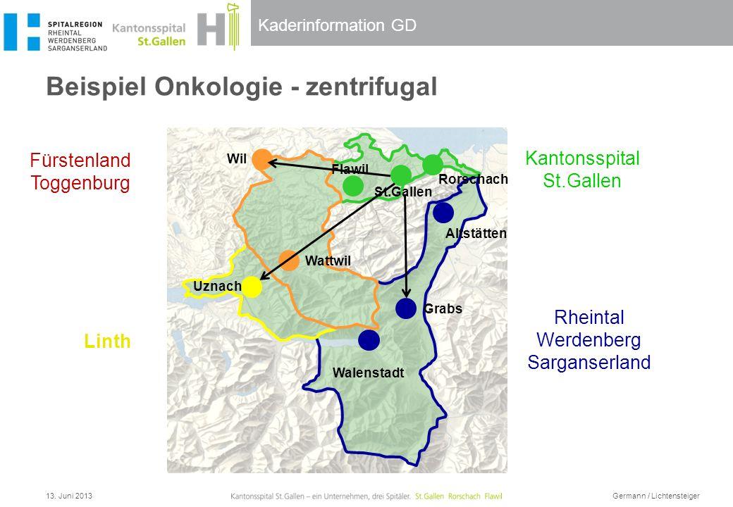 Kaderinformation GD Beispiel Onkologie - zentrifugal 13. Juni 2013 Germann / Lichtensteiger Rheintal Werdenberg Sarganserland Linth Kantonsspital St.G