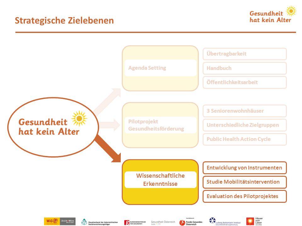 Pilotprojekt Gesundheitsförderung Wissenschaftliche Erkenntnisse Agenda Setting 3 Seniorenwohnhäuser Unterschiedliche Zielgruppen Public Health Action