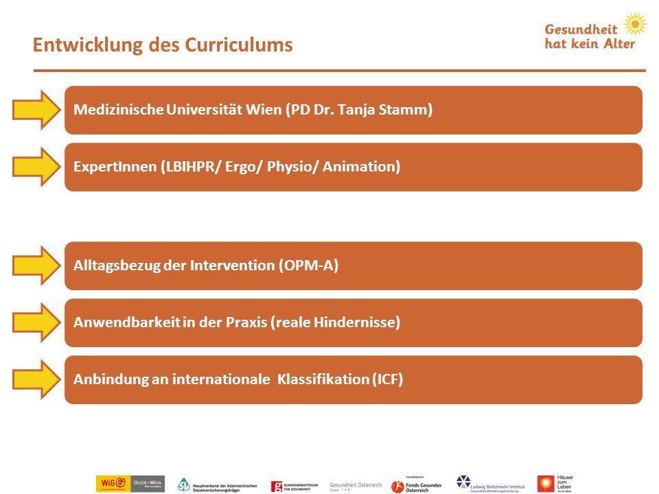 Entwicklung des Curriculums Medizinische Universität Wien (PD Dr. Tanja Stamm) ExpertInnen (LBIHPR/ Ergo/ Physio/ Animation) Anwendbarkeit in der Prax