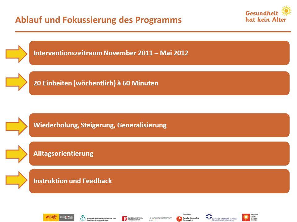 Ablauf und Fokussierung des Programms Interventionszeitraum November 2011 – Mai 2012 20 Einheiten (wöchentlich) à 60 Minuten Wiederholung, Steigerung,