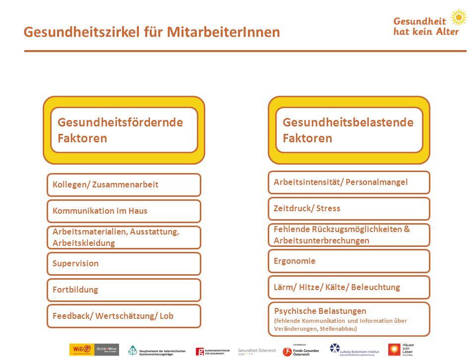 Gesundheitszirkel für MitarbeiterInnen Kollegen/ Zusammenarbeit Feedback/ Wertschätzung/ Lob Arbeitsmaterialien, Ausstattung, Arbeitskleidung Kommunik