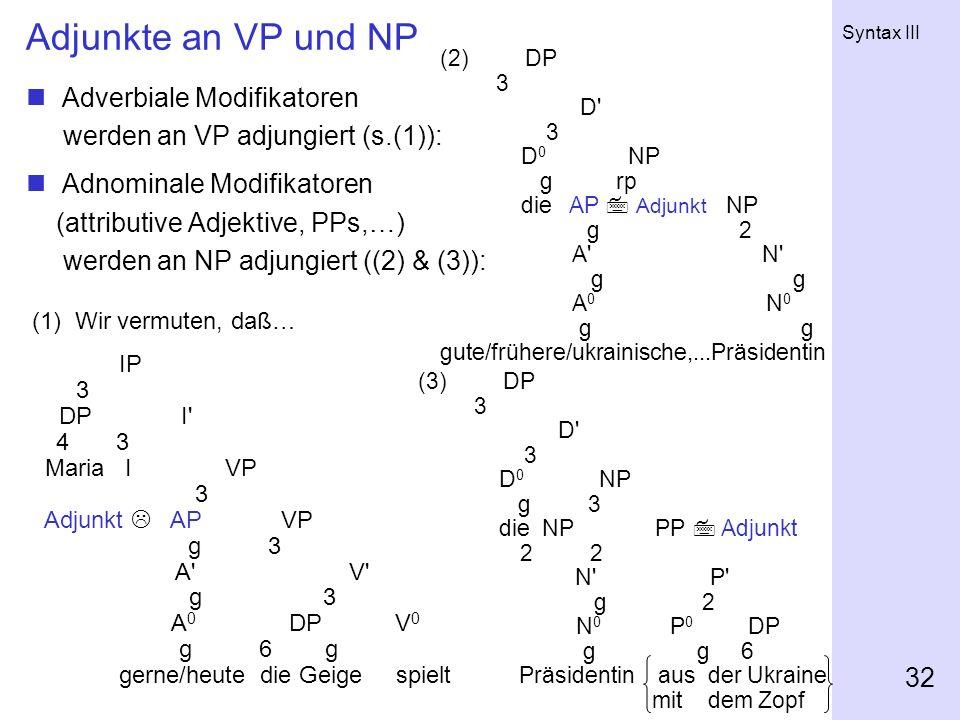 Syntax III 32 Adjunkte an VP und NP Adverbiale Modifikatoren werden an VP adjungiert (s.(1)): Adnominale Modifikatoren (attributive Adjektive, PPs,…)