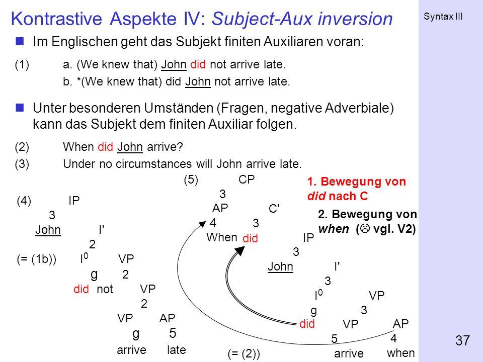 Syntax III 37 Kontrastive Aspekte IV: Subject-Aux inversion Im Englischen geht das Subjekt finiten Auxiliaren voran: (1)a. (We knew that) John did not