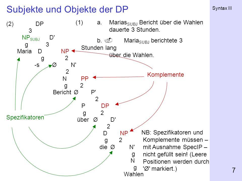 Syntax III 7 Subjekte und Objekte der DP (2) DP 3 NP SUBJ D' g 3 Maria D NP g 2 -s Ø N' 2 N PP g 2 Bericht Ø P' 2 P DP g 2 über Ø D' 2 D NP g 2 die Ø