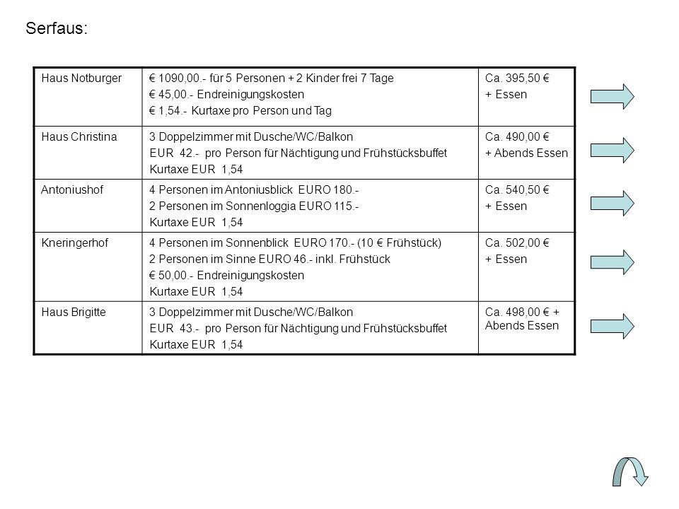 Serfaus: Haus Notburger 1090,00.- für 5 Personen + 2 Kinder frei 7 Tage 45,00.- Endreinigungskosten 1,54.- Kurtaxe pro Person und Tag Ca.