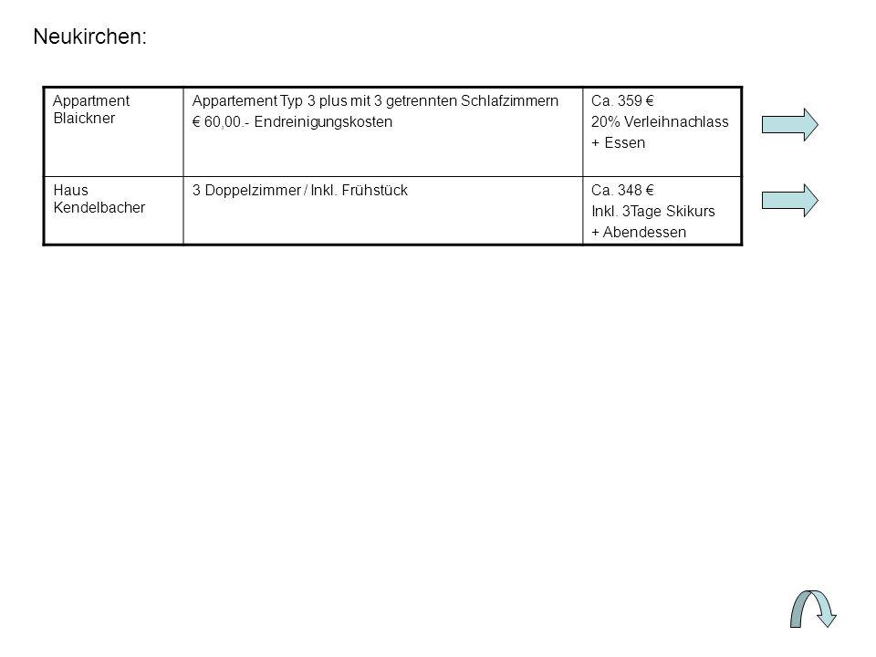 Neukirchen: Appartment Blaickner Appartement Typ 3 plus mit 3 getrennten Schlafzimmern 60,00.- Endreinigungskosten Ca.