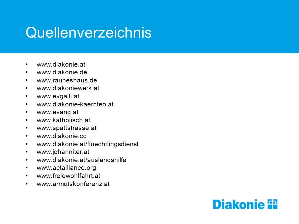 Quellenverzeichnis www.diakonie.at www.diakonie.de www.rauheshaus.de www.diakoniewerk.at www.evgalli.at www.diakonie-kaernten.at www.evang.at www.kath
