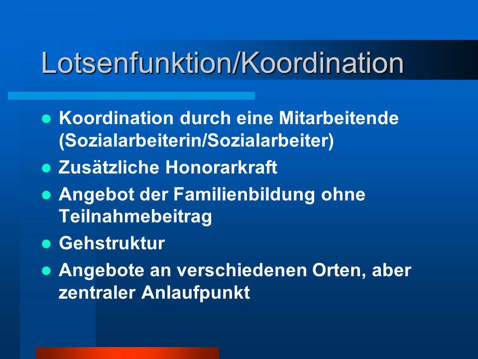 und Kinder- und Jugendhilfe Oberbieber Ev. Mobile Familienstätte Verbandsgemeinde Puderbach HTZ AWO Puderbach Frauennotruf Puderbacher Land Gewerbever