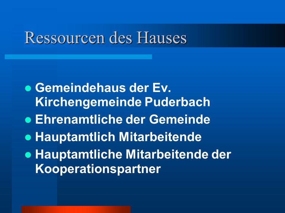 Ressourcen des Hauses Gemeindehaus der Ev.
