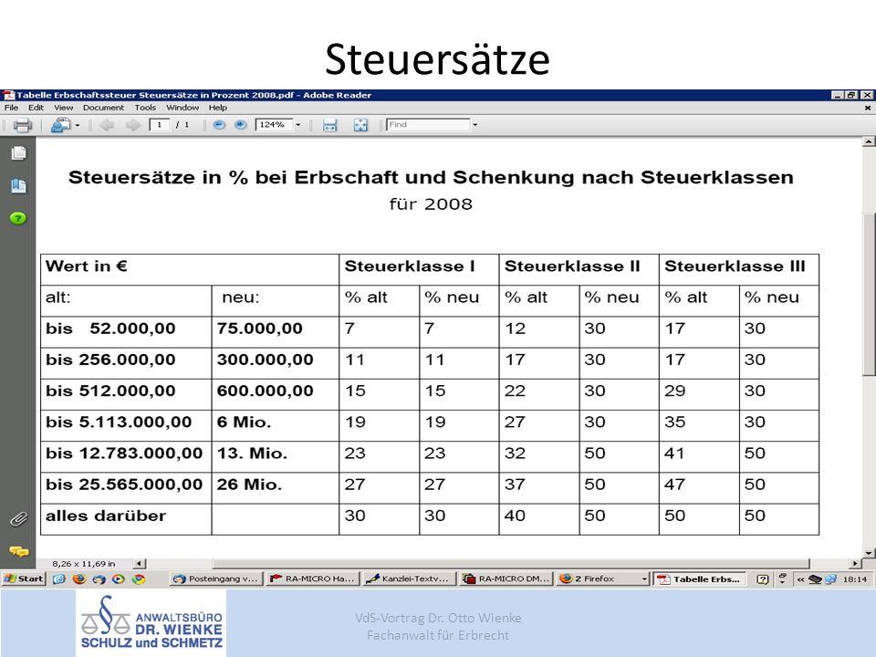 Steuersätze VdS-Vortrag Dr. Otto Wienke Fachanwalt für Erbrecht