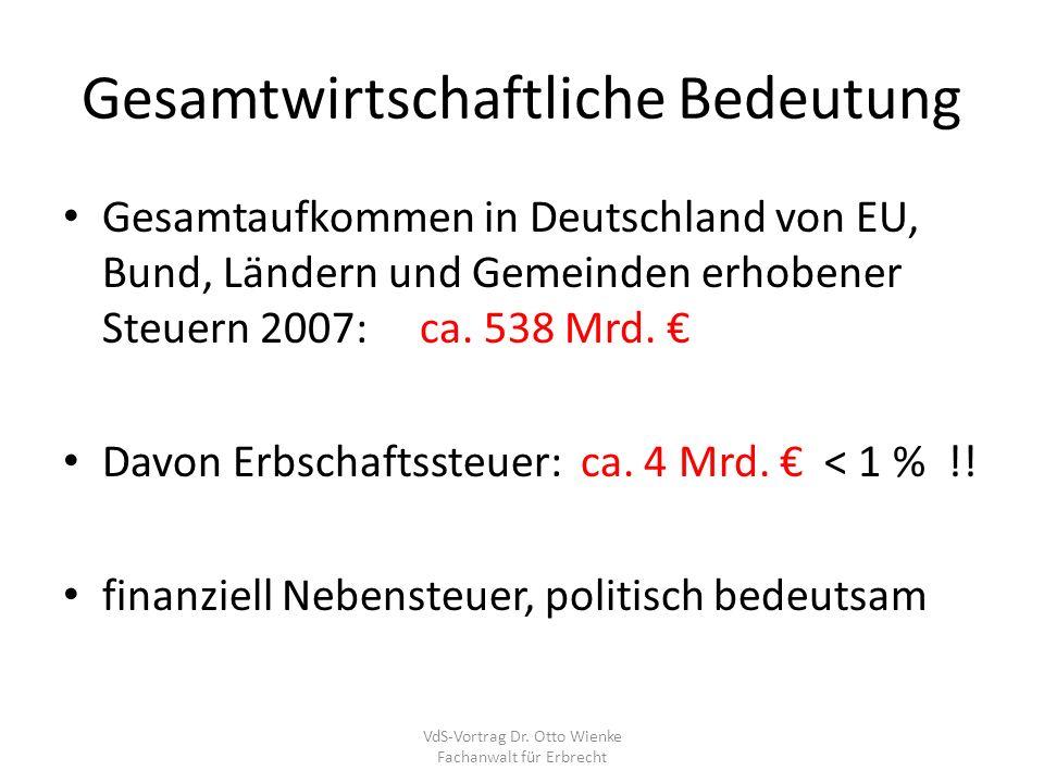 Gesamtwirtschaftliche Bedeutung Gesamtaufkommen in Deutschland von EU, Bund, Ländern und Gemeinden erhobener Steuern 2007: ca. 538 Mrd. Davon Erbschaf