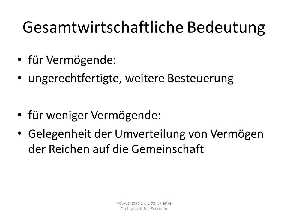 Erbschaftssteuer in Europa 19.1.2006 VdS-Vortrag Dr. Otto Wienke Fachanwalt für Erbrecht