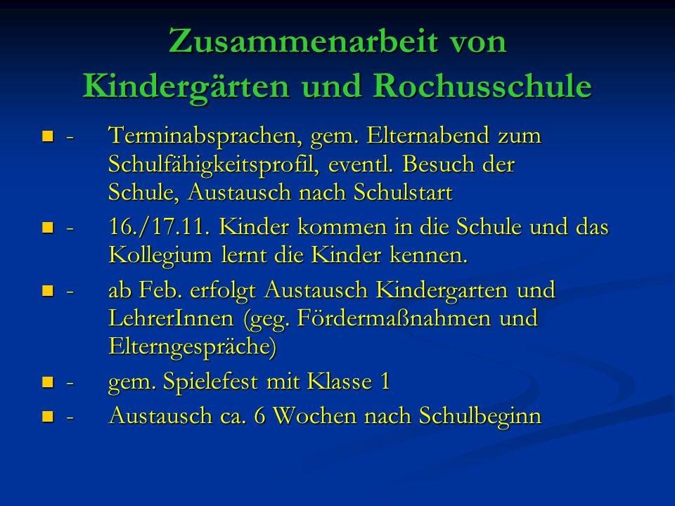 Zusammenarbeit von Kindergärten und Rochusschule -Terminabsprachen, gem. Elternabend zum Schulfähigkeitsprofil, eventl. Besuch der Schule, Austausch n