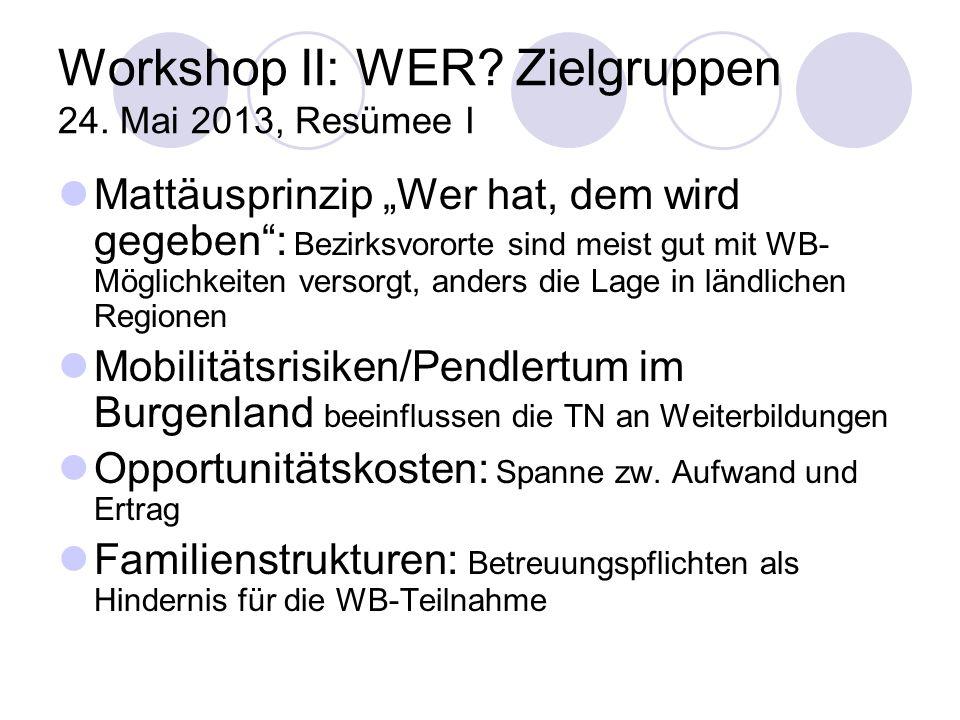 Workshop II: WER. Zielgruppen 24.