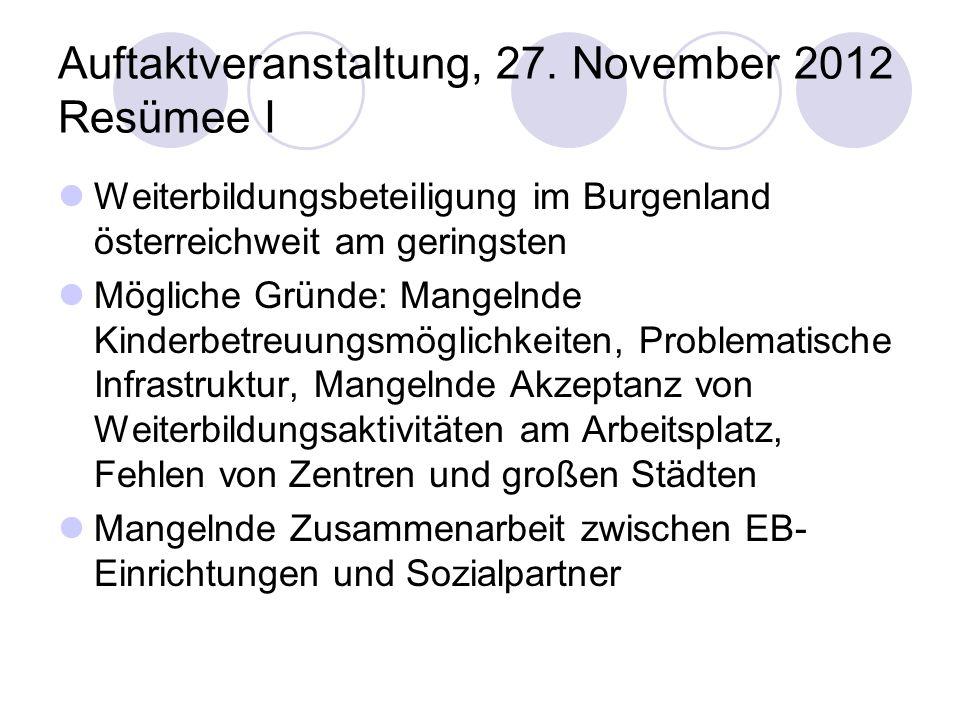 Workshop II: WER.Zielgruppen 24.