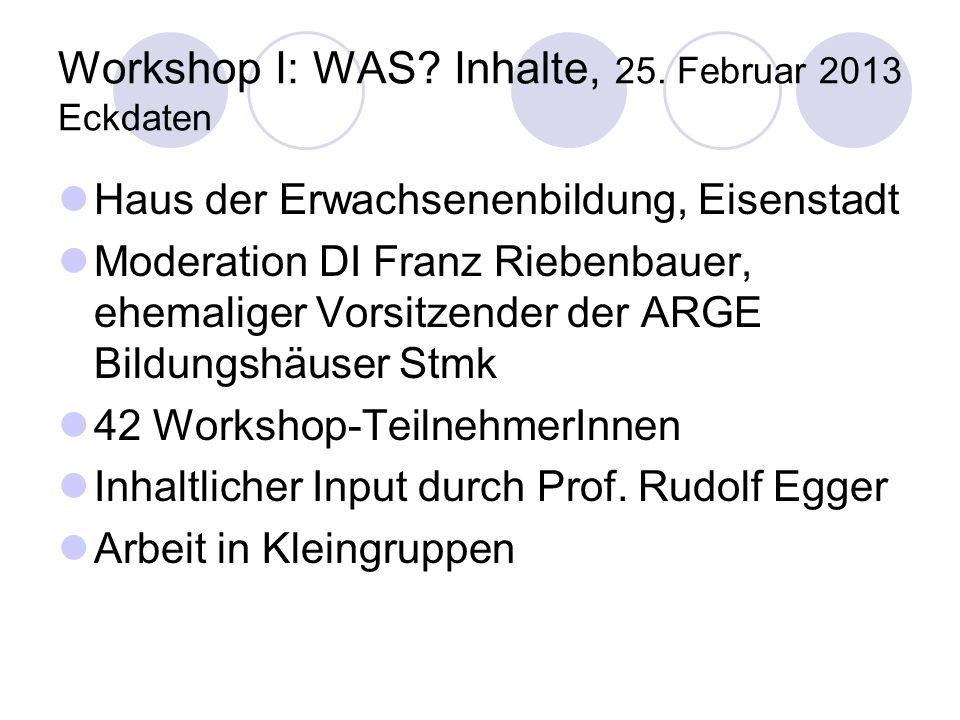Workshop I: WAS.Inhalte, 25.