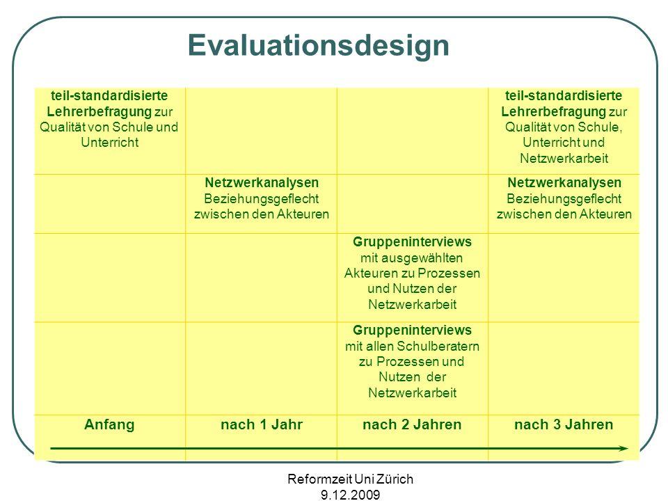 Reformzeit Uni Zürich 9.12.2009 Evaluationsdesign teil-standardisierte Lehrerbefragung zur Qualität von Schule und Unterricht teil-standardisierte Leh