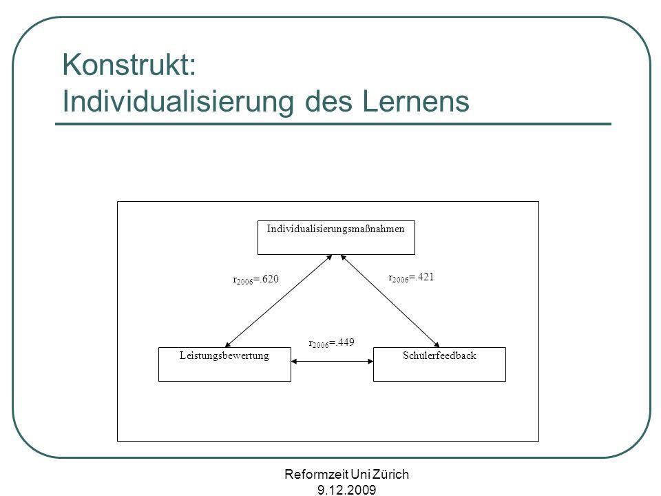 Reformzeit Uni Zürich 9.12.2009 Konstrukt: Individualisierung des Lernens Individualisierungsmaßnahmen SchülerfeedbackLeistungsbewertung r 2006 =.620