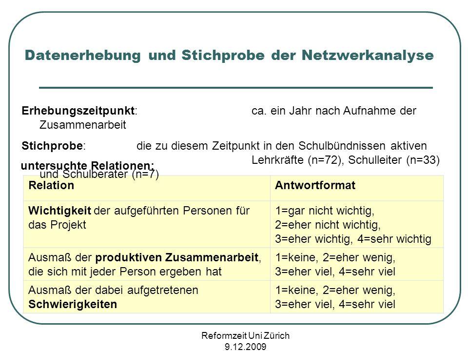 Reformzeit Uni Zürich 9.12.2009 RelationAntwortformat Wichtigkeit der aufgeführten Personen für das Projekt 1=gar nicht wichtig, 2=eher nicht wichtig,