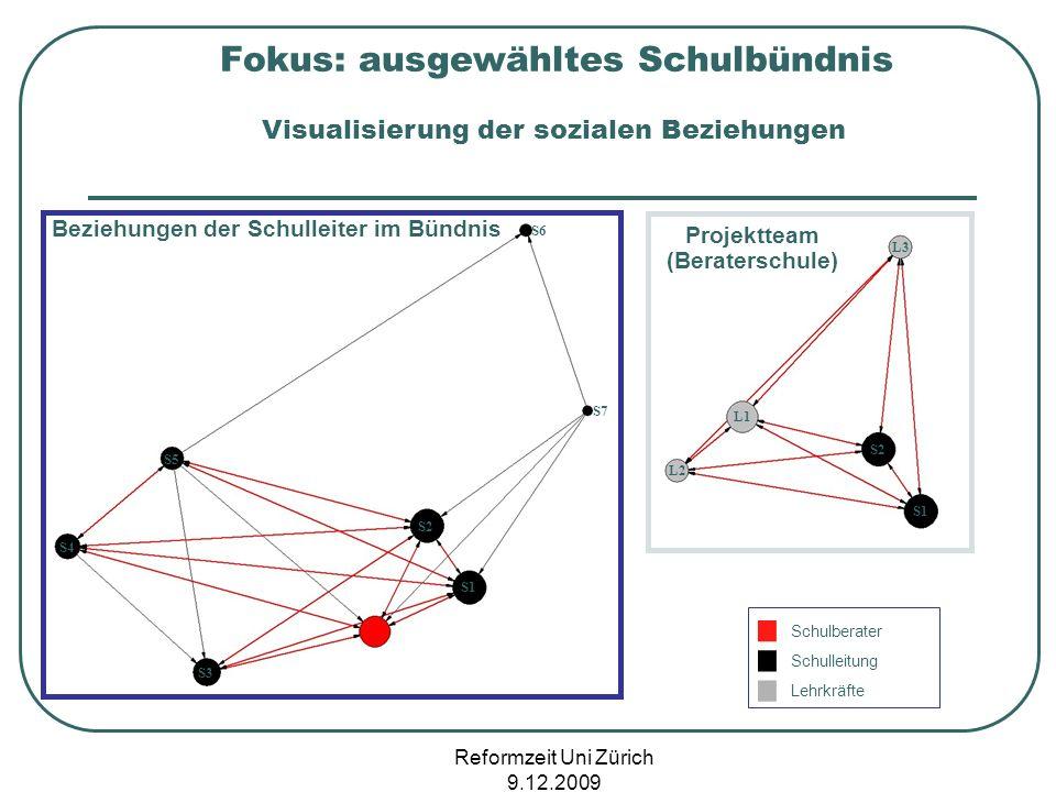 Reformzeit Uni Zürich 9.12.2009 SL Visualisierung der sozialen Beziehungen Fokus: ausgewähltes Schulbündnis Schulberater Schulleitung Lehrkräfte S1 S2