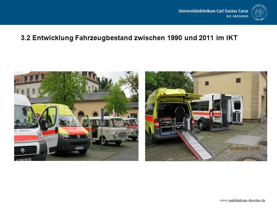 www.uniklinikum-dresden.de 3.2 Entwicklung Fahrzeugbestand zwischen 1990 und 2011 im IKT
