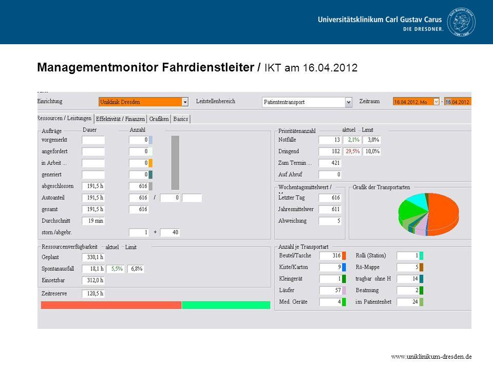 www.uniklinikum-dresden.de Managementmonitor Fahrdienstleiter / IKT am 16.04.2012