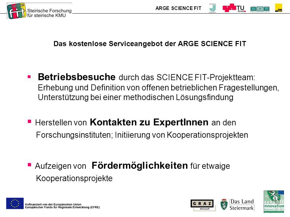 ARGE SCIENCE FIT Das kostenlose Serviceangebot der ARGE SCIENCE FIT Betriebsbesuche durch das SCIENCE FIT-Projektteam: Erhebung und Definition von offenen betrieblichen Fragestellungen, Unterstützung bei einer methodischen Lösungsfindung Herstellen von Kontakten zu ExpertInnen an den Forschungsinstituten; Initiierung von Kooperationsprojekten Aufzeigen von Fördermöglichkeiten für etwaige Kooperationsprojekte