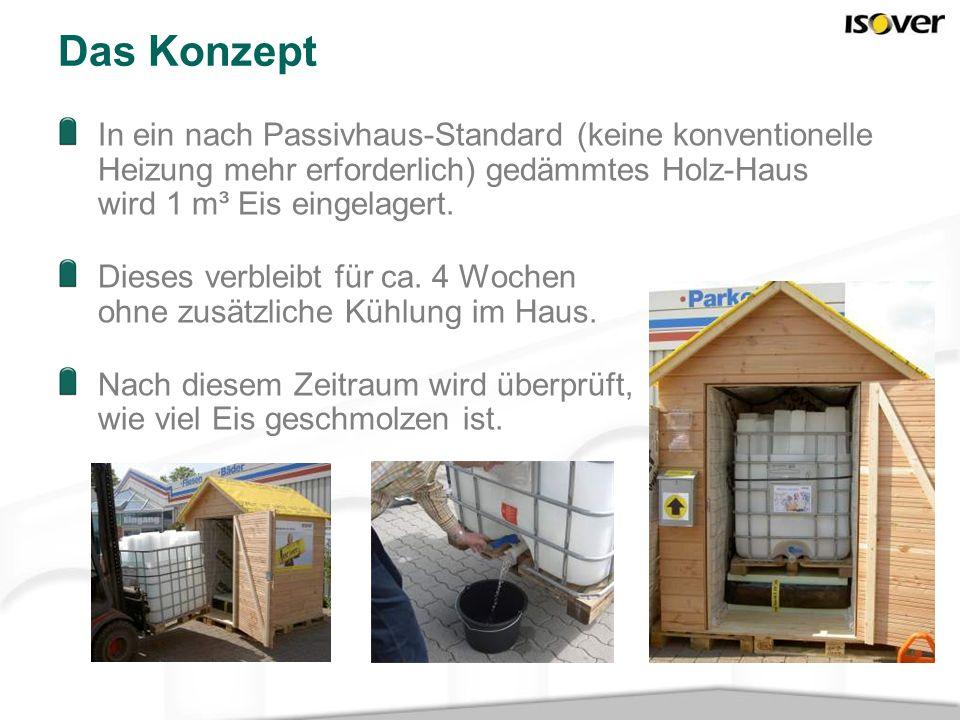 Das Konzept In ein nach Passivhaus-Standard (keine konventionelle Heizung mehr erforderlich) gedämmtes Holz-Haus wird 1 m³ Eis eingelagert. Dieses ver