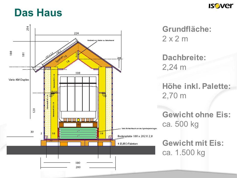 Grundfläche: 2 x 2 m Dachbreite: 2,24 m Höhe inkl. Palette: 2,70 m Gewicht ohne Eis: ca. 500 kg Gewicht mit Eis: ca. 1.500 kg Das Haus