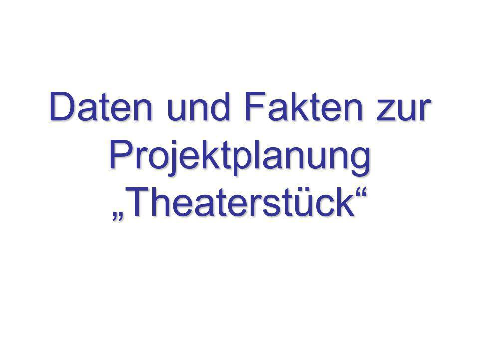 Daten und Fakten zur Projektplanung Theaterstück