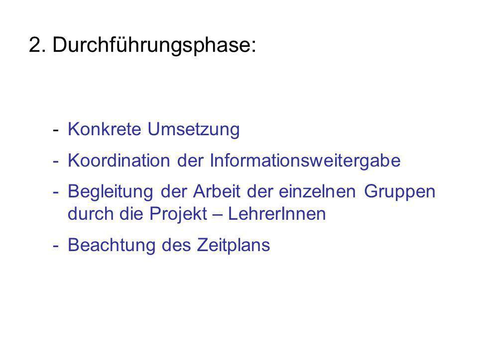 2. Durchführungsphase: - Konkrete Umsetzung -Koordination der Informationsweitergabe -Begleitung der Arbeit der einzelnen Gruppen durch die Projekt –