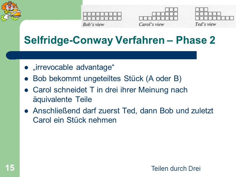 Teilen durch Drei 15 Selfridge-Conway Verfahren – Phase 2 irrevocable advantage Bob bekommt ungeteiltes Stück (A oder B) Carol schneidet T in drei ihr