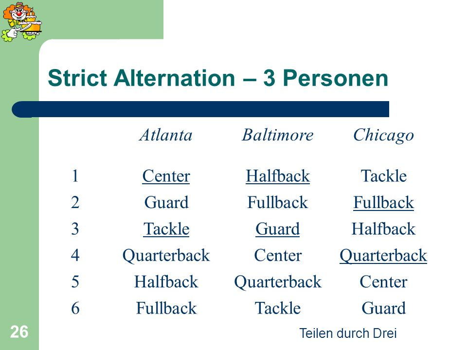 Teilen durch Drei 26 Strict Alternation – 3 Personen AtlantaBaltimoreChicago 1CenterHalfbackTackle 2GuardFullback 3TackleGuardHalfback 4QuarterbackCen