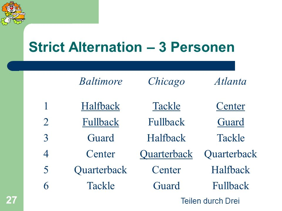 Teilen durch Drei 27 Strict Alternation – 3 Personen BaltimoreChicagoAtlanta 1HalfbackTackleCenter 2Fullback Guard 3 HalfbackTackle 4CenterQuarterback